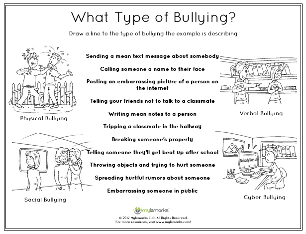 Bullying Worksheets – Cyber Bullying Worksheets